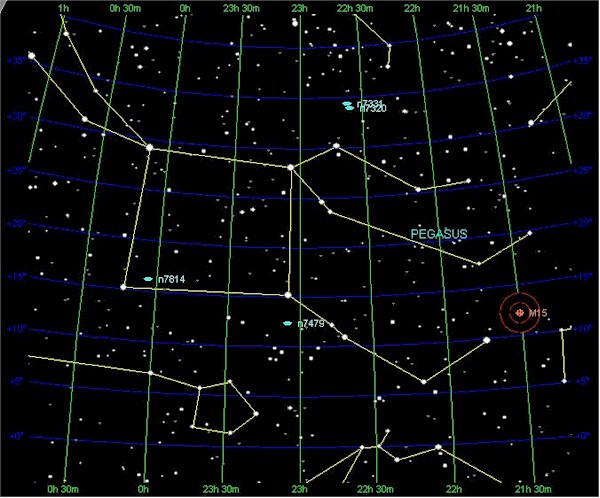Pegasus (astronomy)